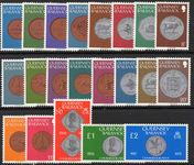 Guernsey 1979-83 Coins set to £2 unmounted mint.